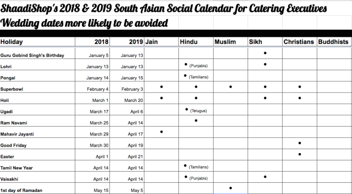 ShaadiShop South Asian Social Calendar snapshot.png